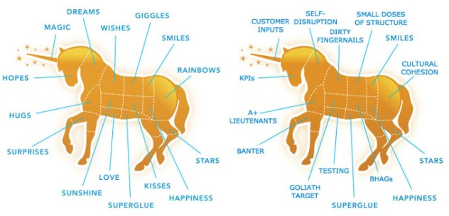 """Original image on the left (""""Canned unicorn meat"""" from ThinkGeek) reimagined on the right."""